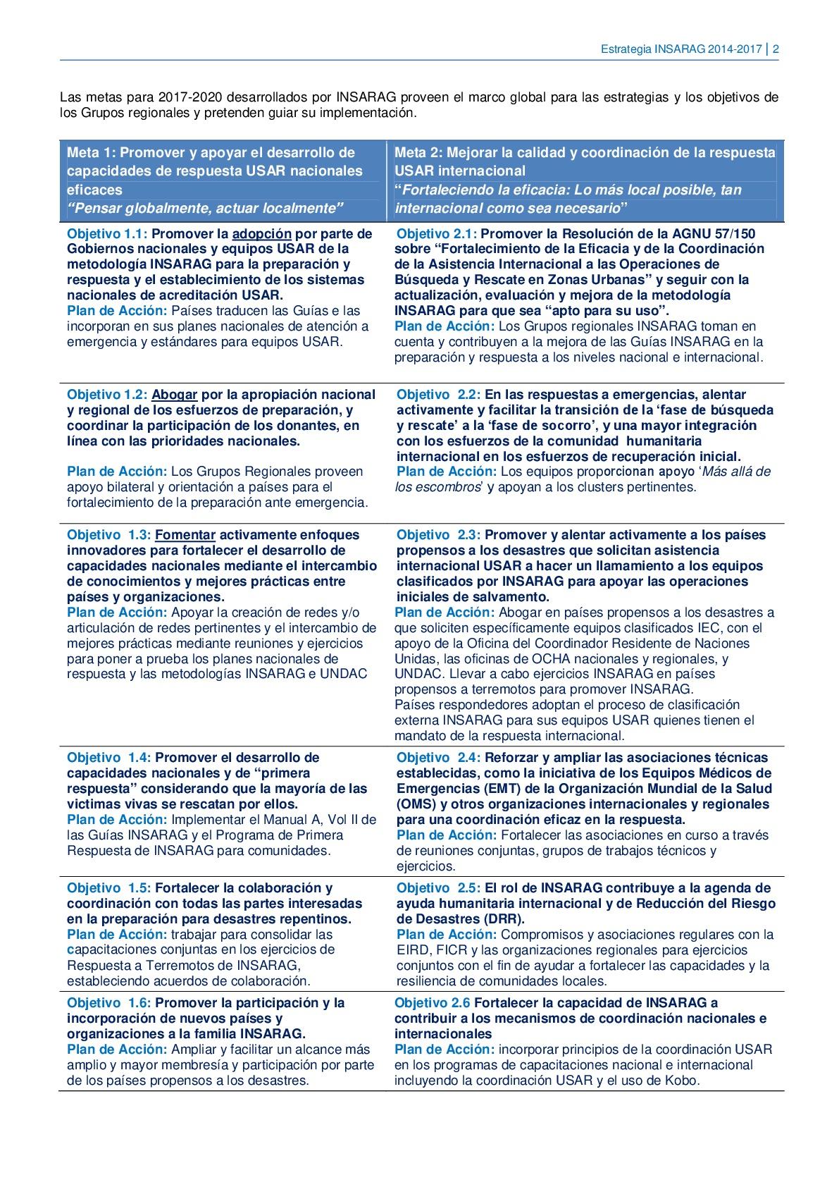 Final INSARAG Strategy 2017 2020 SPA 002
